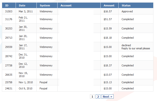 Uploading.com payments